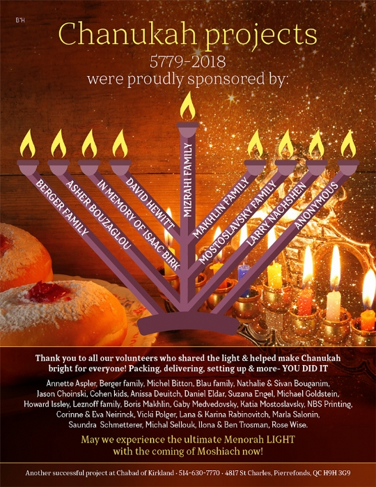 Donor-Menorah_79.jpg